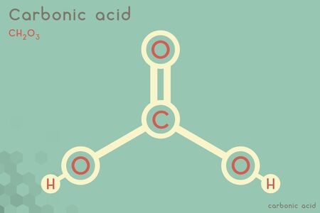 Large and detailed infographic of the molecule of carbonic acid