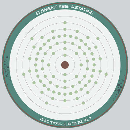 Detailed infographic of the atomic model of the element of Astatine.