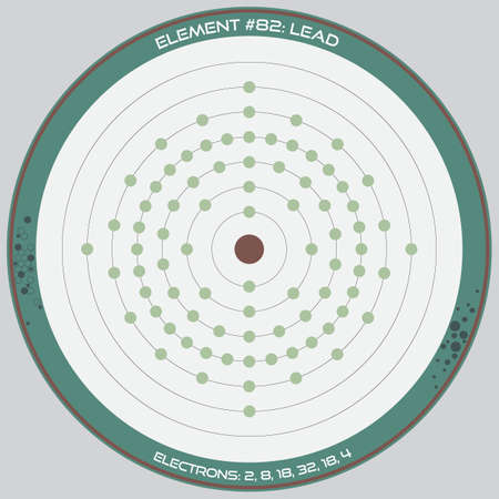 Detailed infographic of the atomic model of the element of lead.