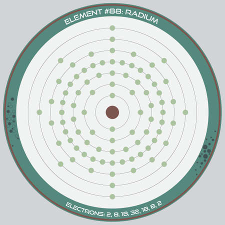Detailed infographic of the atomic model of the element of Radium.