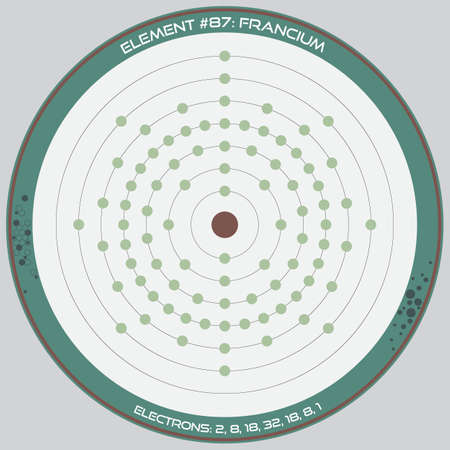 Detailed infographic of the atomic model of the element of Francium.