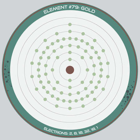 Detailed infographic of the atomic model of the element of gold.