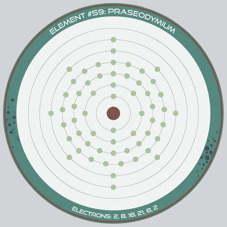 Detailed infographic of the atomic model of the element of Praseodymium. Ilustração