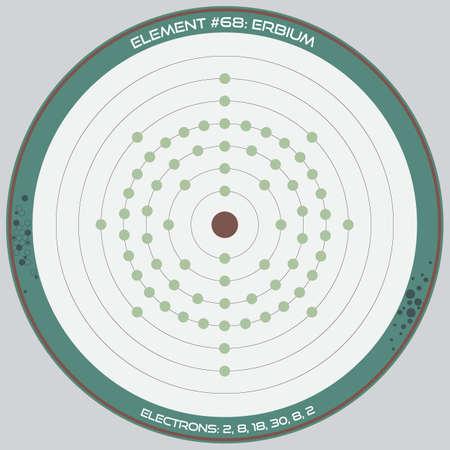 Detailed infographic of the atomic model of the element of Erbium. Ilustração
