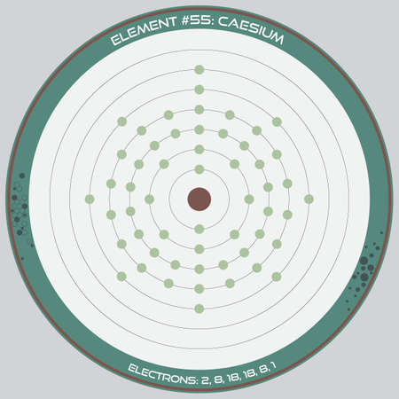 Detailed infographic of the atomic model of the element of Cesium.