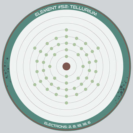 Detailed infographic of the atomic model of the element of Tellurium. Ilustração