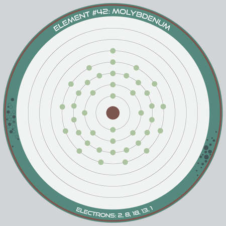 Detailed infographic of the atomic model of the element of Molybdenum.