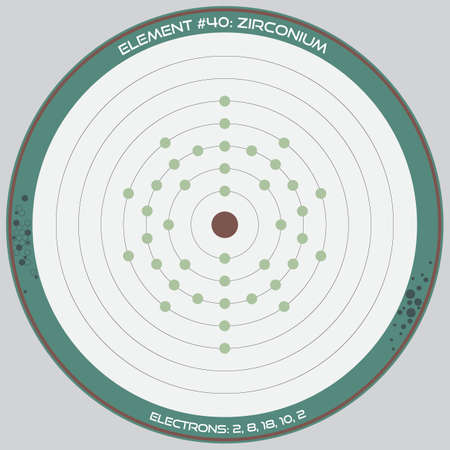 Detailed infographic of the atomic model of the element of zirconium. Ilustração