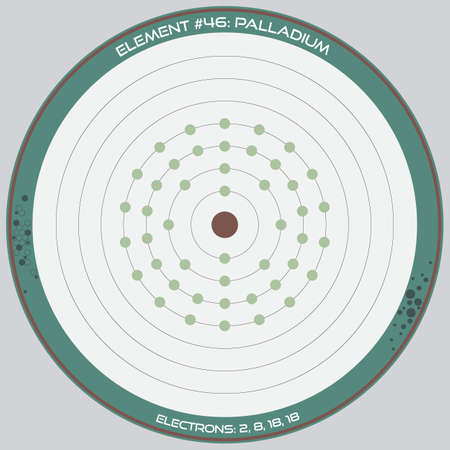 Detailed infographic of the atomic model of the element of Palladium.
