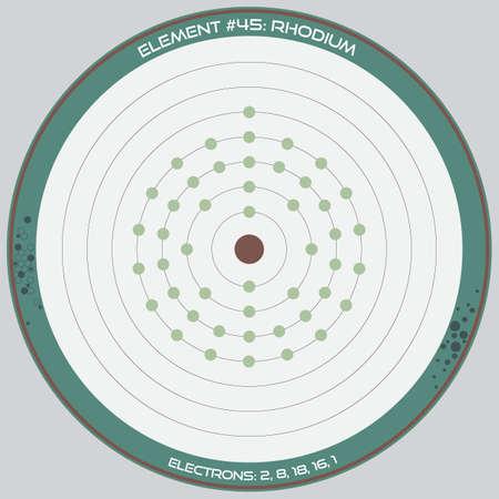 Detailed infographic of the atomic model of the element of rhodium. Ilustração