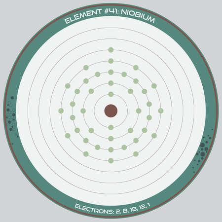 Detailed infographic of the atomic model of the element of Niobium. Ilustração