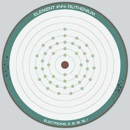 Detailed infographic of the atomic model of the element of ruthenium. Ilustração