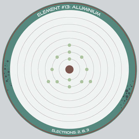 Detailed infographic of the atomic model of the element of aluminum.
