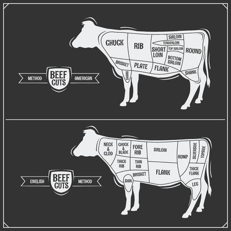 牛肉のカット。英米法。