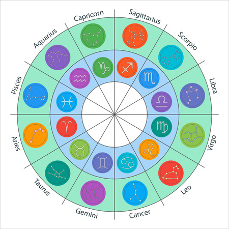 zodiacal signs: Zodiac signs and constellations in circle in flat style. Set of colorful icons. Horoscopes and zodiacal infographics.