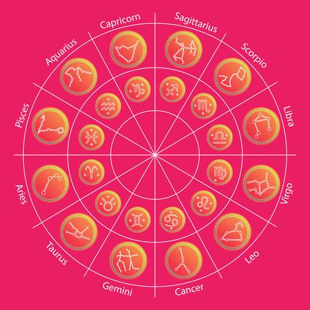 signes du zodiaque: Signes du zodiaque et les constellations dans le cercle de style plat. Ensemble d'icônes colorées. Horoscopes et des infographies zodiacales.