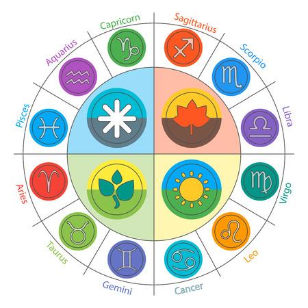 signes du zodiaque: Signes du zodiaque et les constellations dans le cercle de style plat. Ensemble d'icônes colorées. Horoscopes et des infographies zodiacales. Automne, hiver, printemps et d'été ensemble.