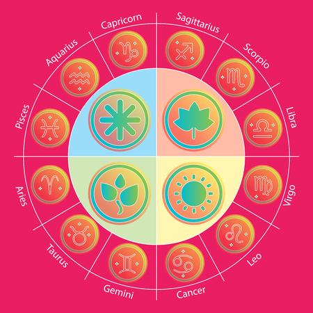 signes du zodiaque: Signes du zodiaque et les constellations dans le cercle de style plat. Ensemble d'ic�nes color�es. Horoscopes et des infographies zodiacales. Automne, hiver, printemps et d'�t� ensemble.