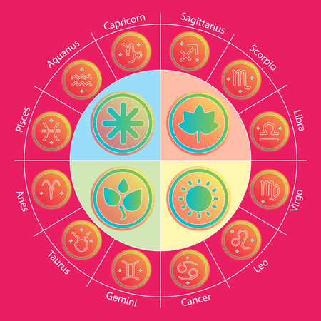 zodiacal signs: Zodiac signs and constellations in circle in flat style. Set of colorful icons. Horoscopes and zodiacal infographics. Fall, winter, spring and summer set. Illustration