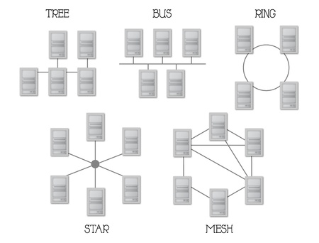 Network topology Illustration