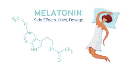 Melatonin banner vector template. Medicine side effects, uses, dosage, chemical formula. Sleeping woman cartoon character. User instruction with flat illustrations. Insomnia treatment
