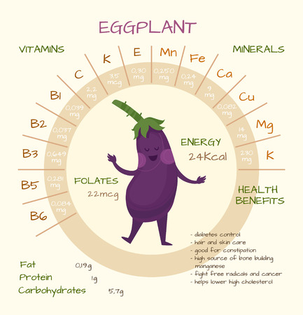 nutrients: Infographics about nutrients in eggplant. Vector illustration of eggplant, vitamins, vegetables, healthy food, nutrients, diet. Vitamins and minerals. Health benefits of eggplant. Funny character. Illustration