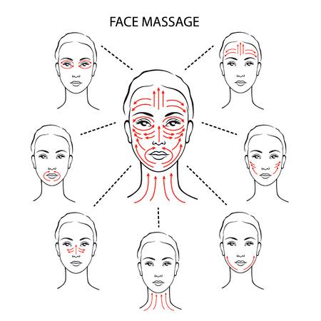 Set d'instructions visage de massage isolé sur fond blanc. Vector illustration des lignes de massage sur le visage de la femme. Comment appliquer la crème sur le visage et le cou. techniques de détente.