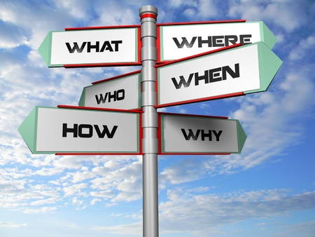 What where who signpost Stock Photo - 12609218