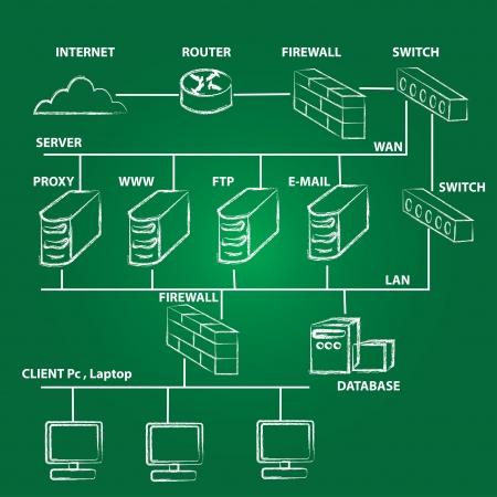 computer network concept: Computer Network,Vector