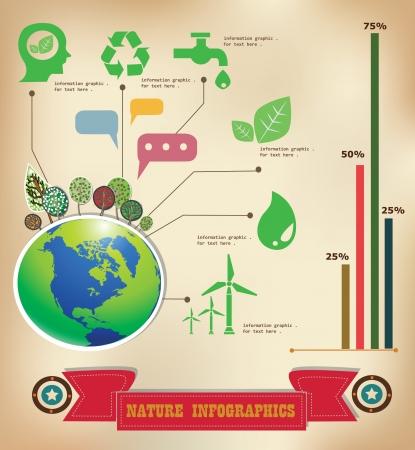 safe world: Natural information graphics,vintage,ve ctor