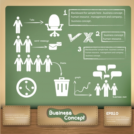 Business concept drawing on blackboard background,vector