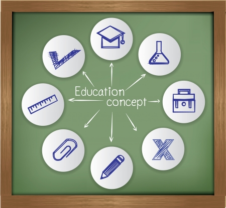 Education icons on blackboard background  Vector