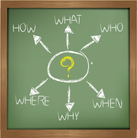 Question,what,where ,when,who,why,how on blackboard background,vector  Vector