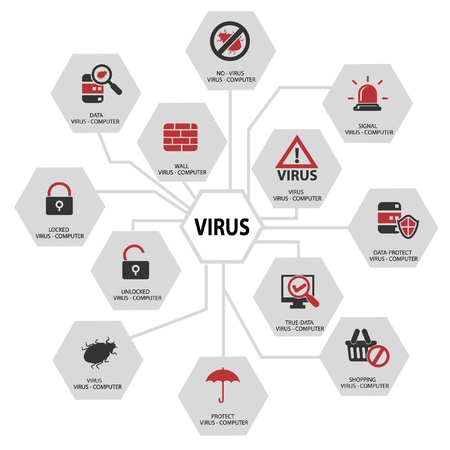 Virus computer concept on white background,vector Stock Vector - 21635509