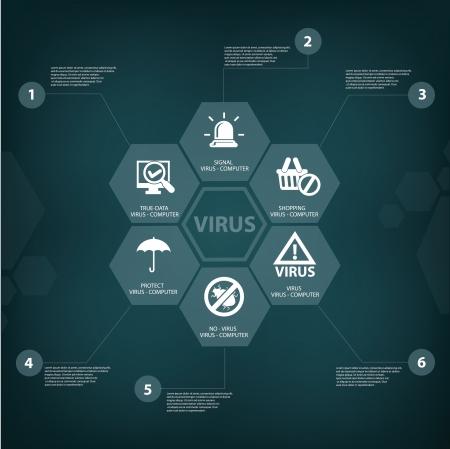 alarme securite: concept de virus informatique, vecteur Illustration