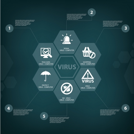 mobile security: Virus computer concept,vector Illustration