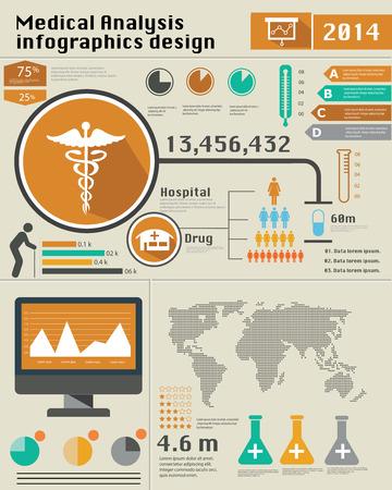 Medical Infographics,Vintag e style,vector Vector