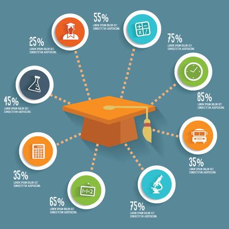 Education concept info graphic design Vector
