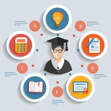 Education concept info graphic design,clean vector Vector