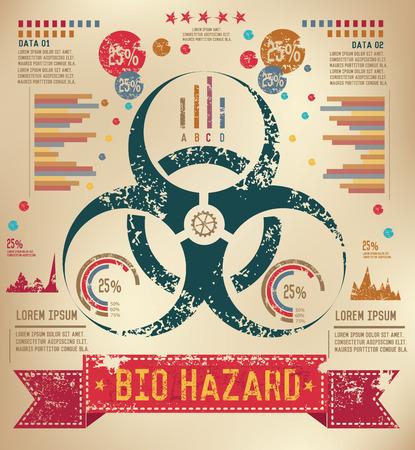 parameter: Bio hazard design on old paper background,info graphic,grunge vector Illustration