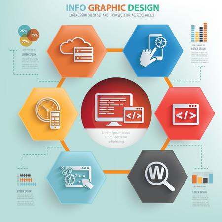 Programming and web development concept info graphic design,vector