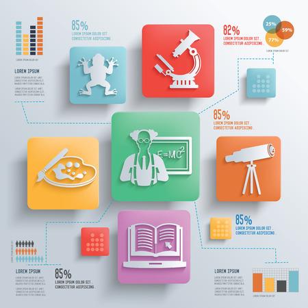 analytical chemistry: Science design,vector Illustration