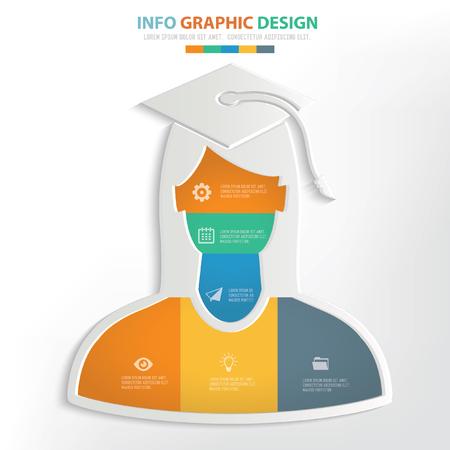 Student concept design