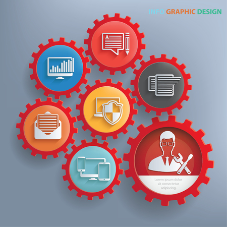 gear design and development