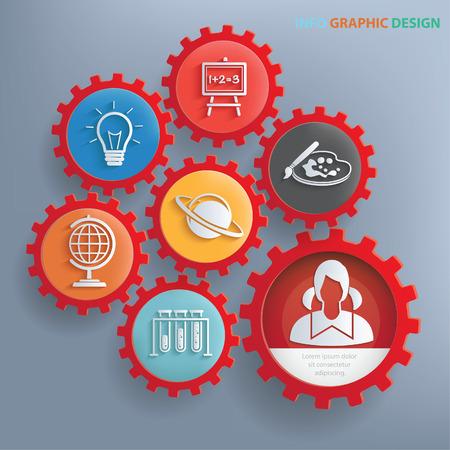 cognition: Education design,clean vector Illustration