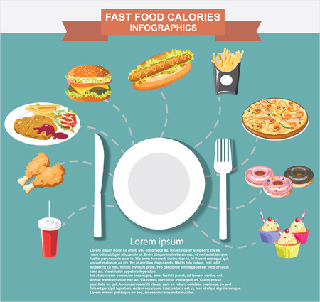 unhealthy food: Fast food infographics vector format eps10