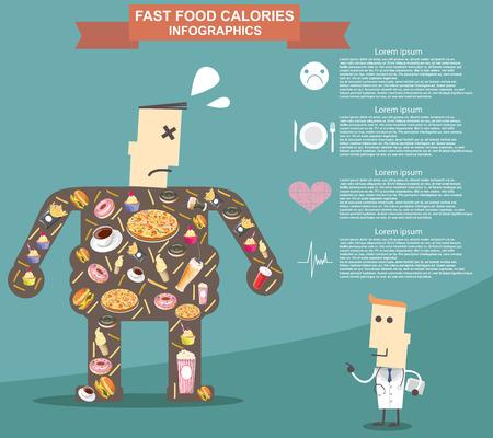 despondency: Fat man with doctor, fast food.  Illustration