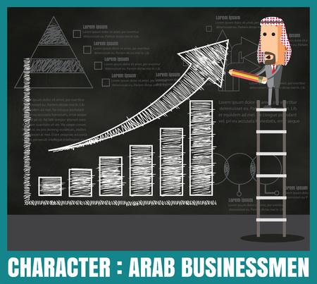 Charactor of arab business arab men