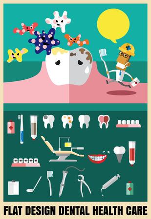 歯科保健医療のフラット アイコン イラスト 写真素材 - 53170877