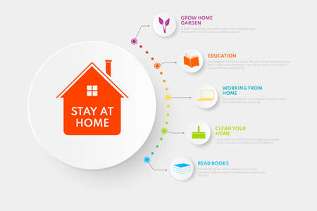 Infographics how not to be bored during quarantine. Infographic stay at home. Covid-19 virus, vector illustration